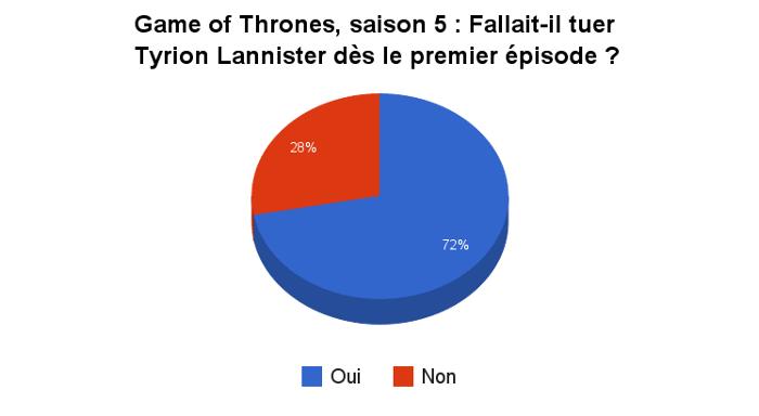 sondage_got2small